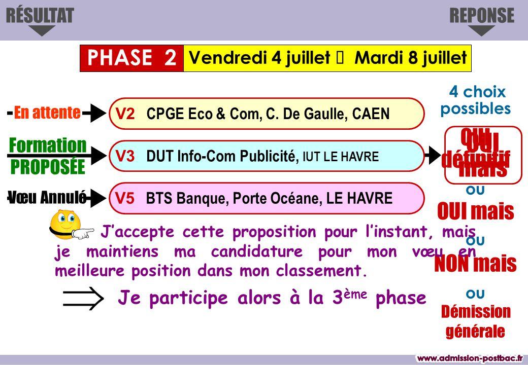 OUI mais REPONSERÉSULTAT Vœu Annulé Formation PROPOSÉE V3 DUT Info-Com Publicité, IUT LE HAVRE V2 CPGE Eco & Com, C. De Gaulle, CAEN V5 BTS Banque, Po