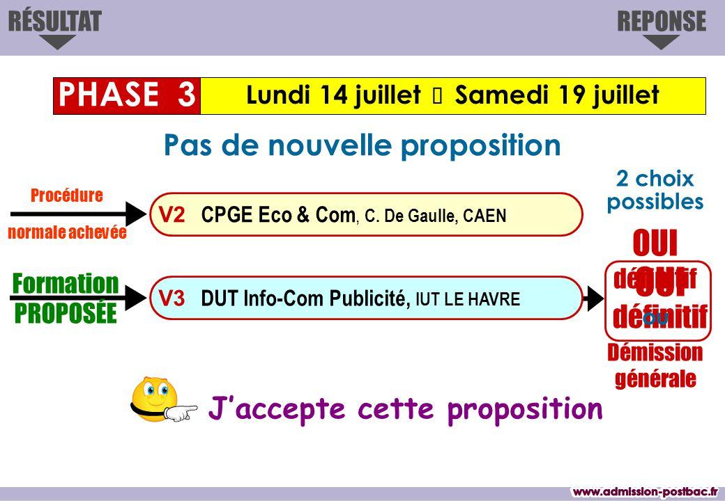 OUI définitif J'accepte cette proposition Lundi 14 juillet  Samedi 19 juillet PHASE 3 REPONSERÉSULTAT Formation PROPOSÉE V3 DUT Info-Com Publicité, I