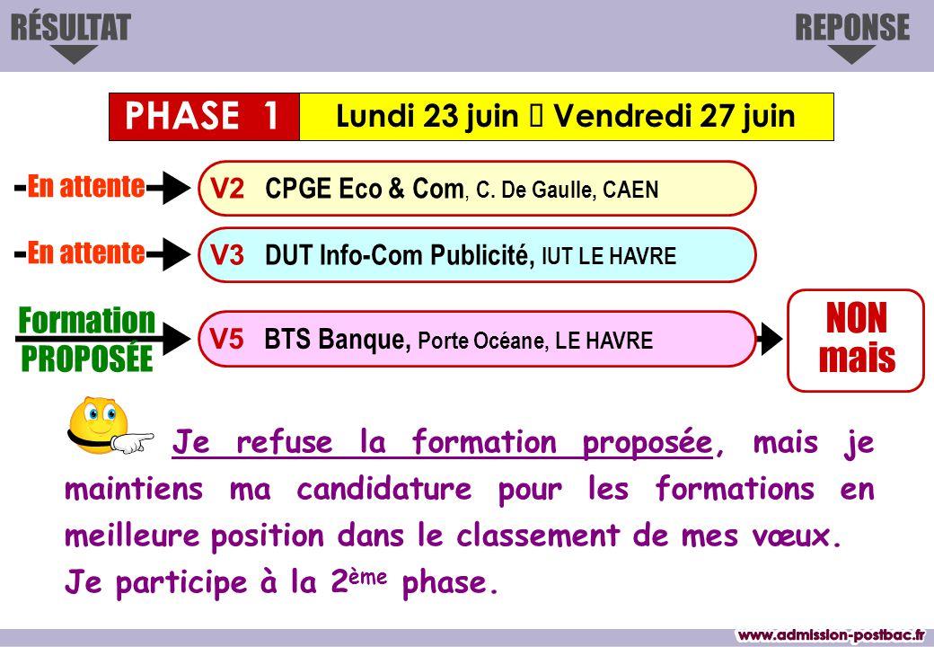 REPONSERÉSULTAT NON mais Formation PROPOSÉE V3 DUT Info-Com Publicité, IUT LE HAVRE V2 CPGE Eco & Com, C. De Gaulle, CAEN V5 BTS Banque, Porte Océane,