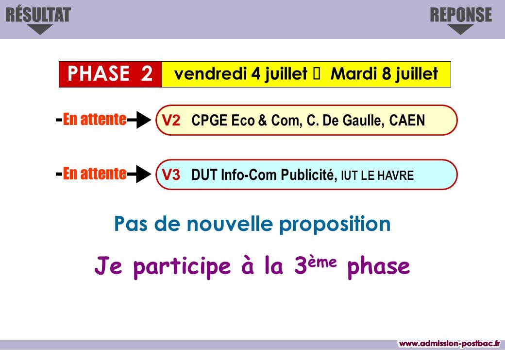 Je participe à la 3 ème phase vendredi 4 juillet  Mardi 8 juillet PHASE 2 REPONSERÉSULTAT V3 DUT Info-Com Publicité, IUT LE HAVRE V2 CPGE Eco & Com,