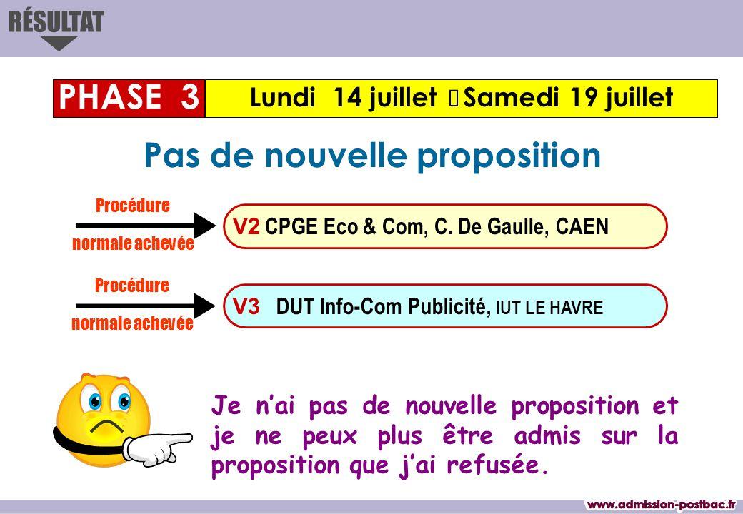 Lundi 14 juillet  Samedi 19 juillet PHASE 3 Je n'ai pas de nouvelle proposition et je ne peux plus être admis sur la proposition que j'ai refusée. RÉ