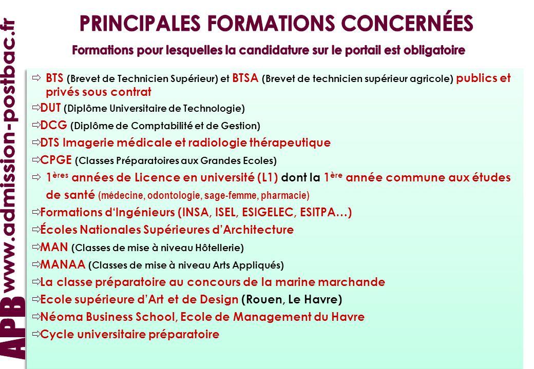  BTS (Brevet de Technicien Supérieur) et BTSA (Brevet de technicien supérieur agricole) publics et privés sous contrat  DUT (Diplôme Universitaire d