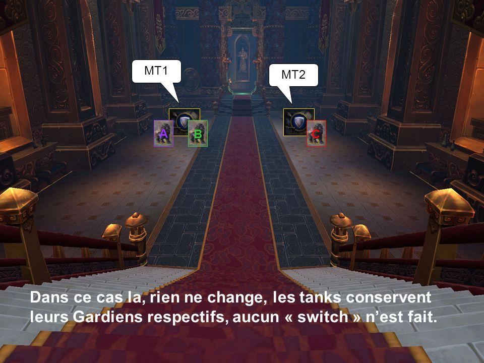 A BC MT1 MT2 Dans ce cas la, rien ne change, les tanks conservent leurs Gardiens respectifs, aucun « switch » n'est fait.