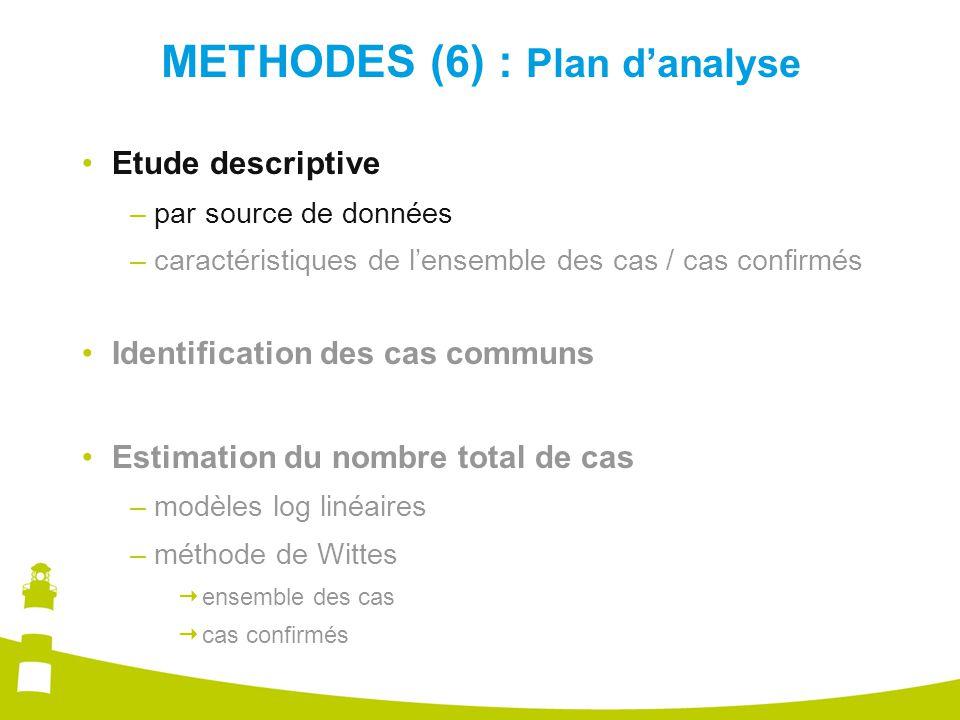 METHODES (6) : Plan d'analyse Etude descriptive –par source de données –caractéristiques de l'ensemble des cas / cas confirmés Identification des cas communs Estimation du nombre total de cas –modèles log linéaires –méthode de Wittes  ensemble des cas  cas confirmés