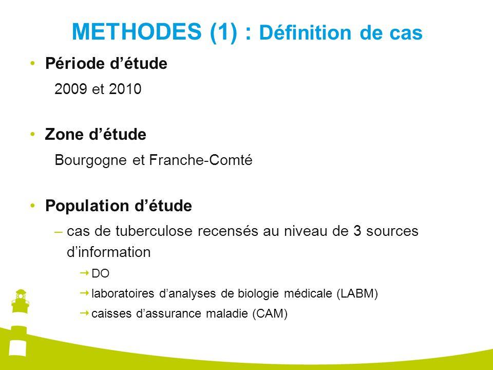 METHODES (1) : Définition de cas Période d'étude 2009 et 2010 Zone d'étude Bourgogne et Franche-Comté Population d'étude –cas de tuberculose recensés au niveau de 3 sources d'information  DO  laboratoires d'analyses de biologie médicale (LABM)  caisses d'assurance maladie (CAM)
