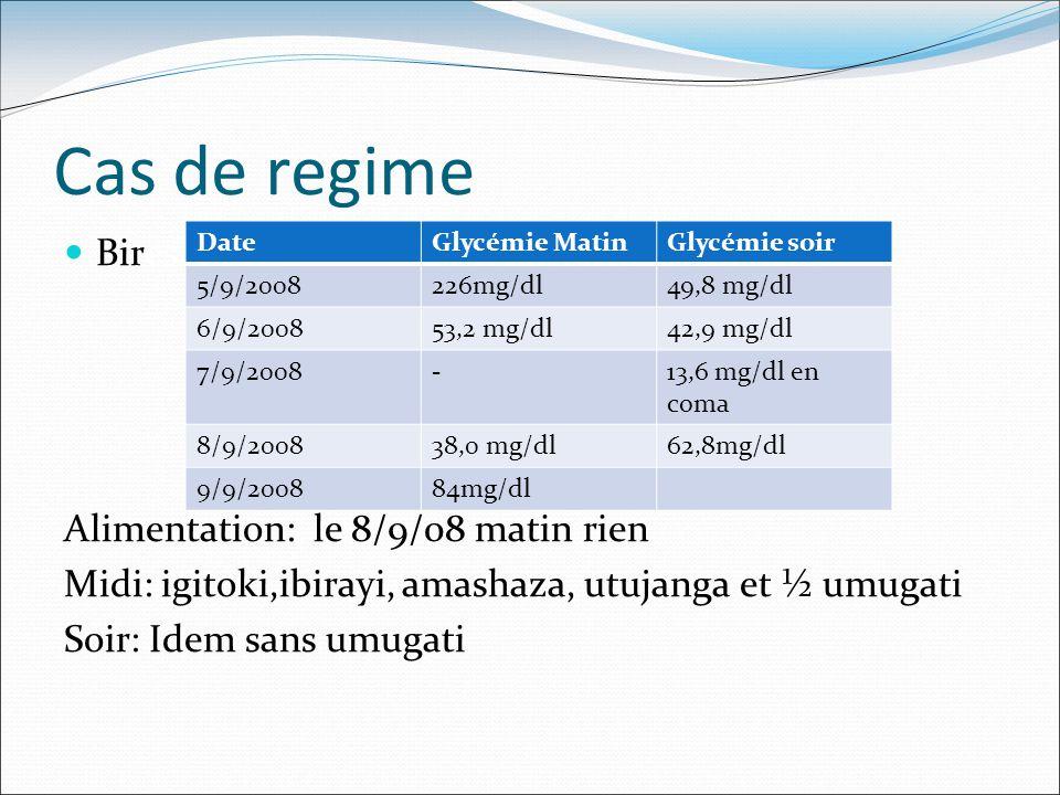 Cas de regime Bireshyanise nge Alimentation: le 8/9/08 matin rien Midi: igitoki,ibirayi, amashaza, utujanga et ½ umugati Soir: Idem sans umugati DateGlycémie MatinGlycémie soir 5/9/2008226mg/dl49,8 mg/dl 6/9/200853,2 mg/dl42,9 mg/dl 7/9/2008-13,6 mg/dl en coma 8/9/200838,0 mg/dl62,8mg/dl 9/9/200884mg/dl