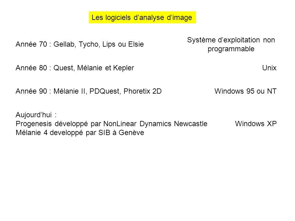 Les logiciels d'analyse d'image Année 70 : Gellab, Tycho, Lips ou Elsie Année 80 : Quest, Mélanie et Kepler Année 90 : Mélanie II, PDQuest, Phoretix 2