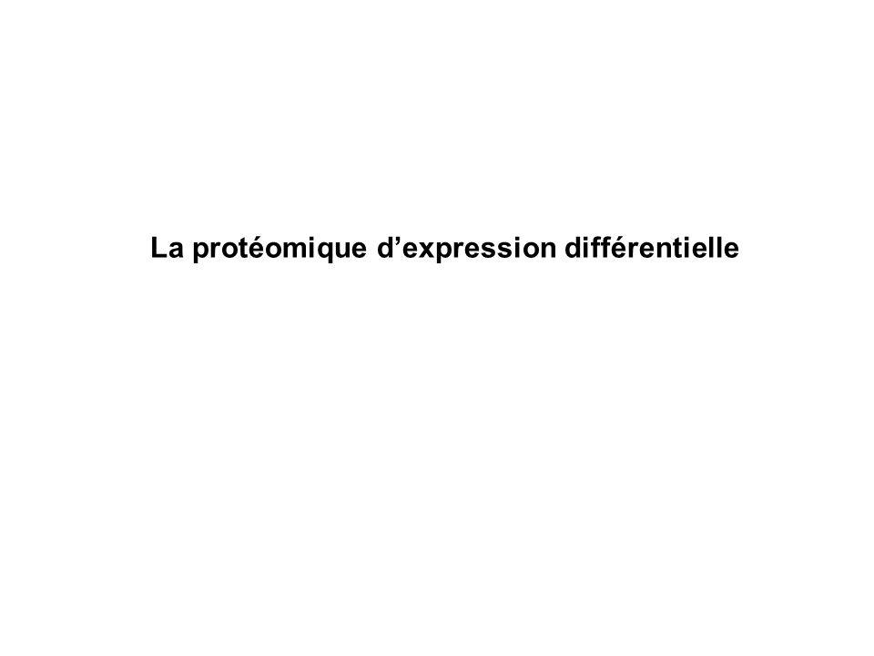 La protéomique d'expression différentielle