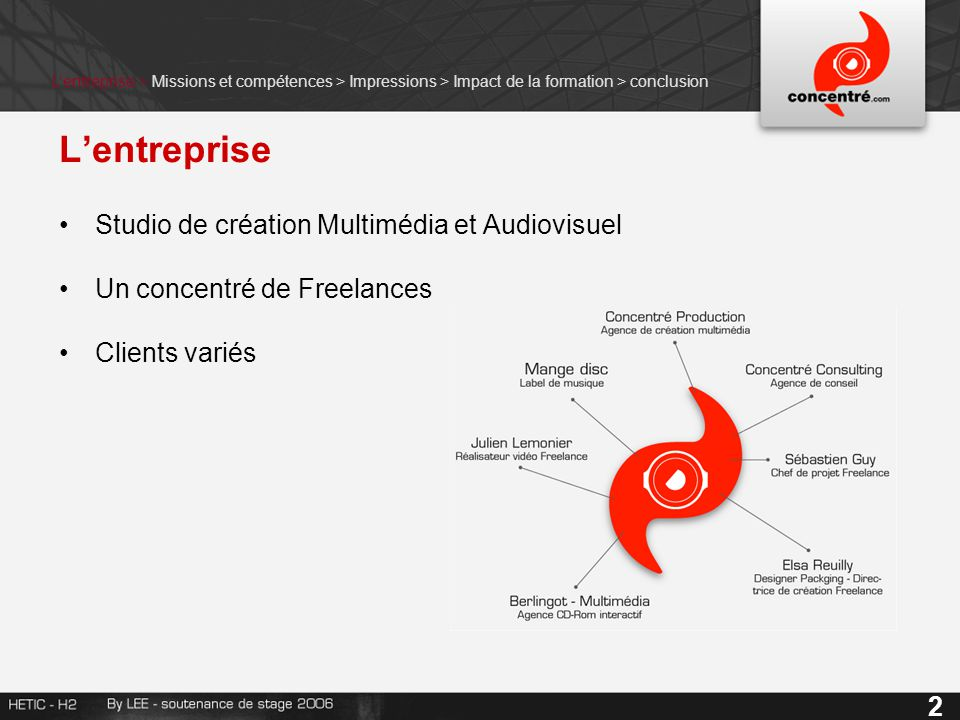 L'entreprise Studio de création Multimédia et Audiovisuel Un concentré de Freelances Clients variés 2 L'entreprise > Missions et compétences > Impressions > Impact de la formation > conclusion