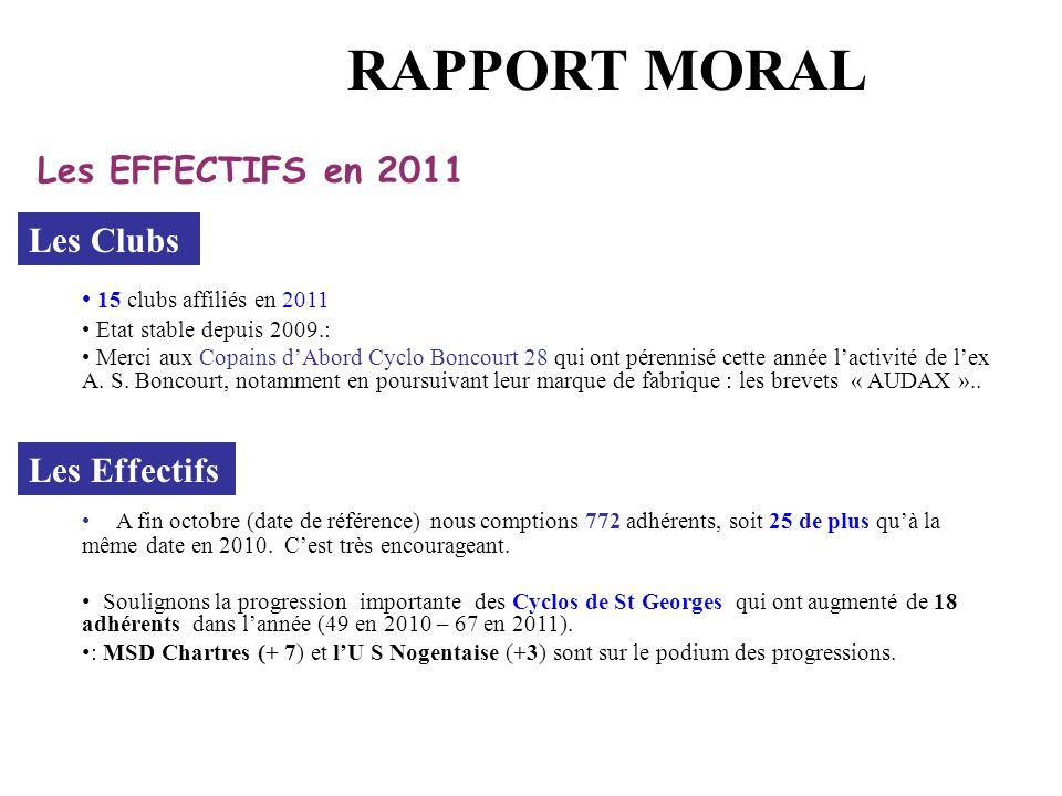 Les EFFECTIFS en 2011 Les Clubs 15 clubs affiliés en 2011 Etat stable depuis 2009.: Merci aux Copains d'Abord Cyclo Boncourt 28 qui ont pérennisé cett