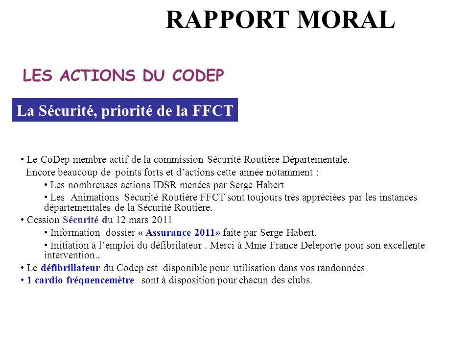 LES ACTIONS DU CODEP Le CoDep membre actif de la commission Sécurité Routière Départementale.