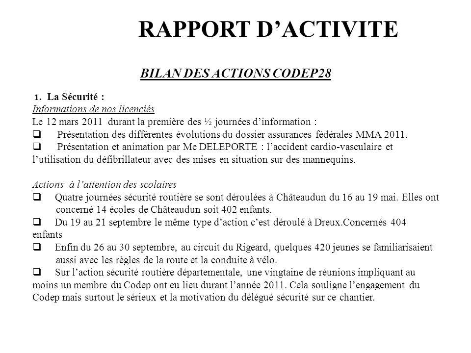BILAN DES ACTIONS CODEP28 1. La Sécurité : Informations de nos licenciés Le 12 mars 2011 durant la première des ½ journées d'information :  Présentat
