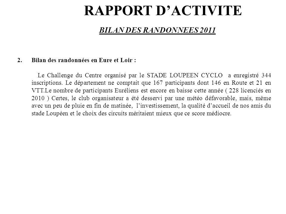 RAPPORT D'ACTIVITE 2.Bilan des randonnées en Eure et Loir : Le Challenge du Centre organisé par le STADE LOUPEEN CYCLO a enregistré 344 inscriptions.
