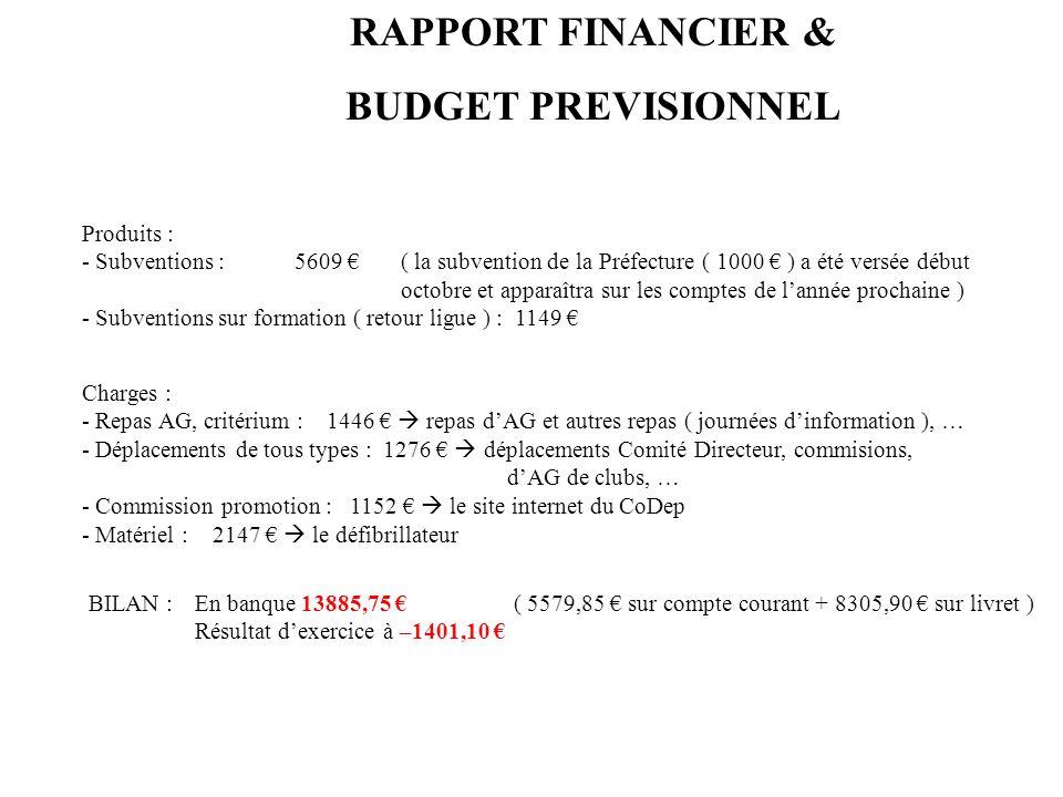 Produits : - Subventions :5609 €( la subvention de la Préfecture ( 1000 € ) a été versée début octobre et apparaîtra sur les comptes de l'année prochaine ) - Subventions sur formation ( retour ligue ) : 1149 € RAPPORT FINANCIER & BUDGET PREVISIONNEL Charges : - Repas AG, critérium : 1446 €  repas d'AG et autres repas ( journées d'information ), … - Déplacements de tous types : 1276 €  déplacements Comité Directeur, commisions, d'AG de clubs, … - Commission promotion : 1152 €  le site internet du CoDep - Matériel : 2147 €  le défibrillateur BILAN :En banque 13885,75 €( 5579,85 € sur compte courant + 8305,90 € sur livret ) Résultat d'exercice à –1401,10 €