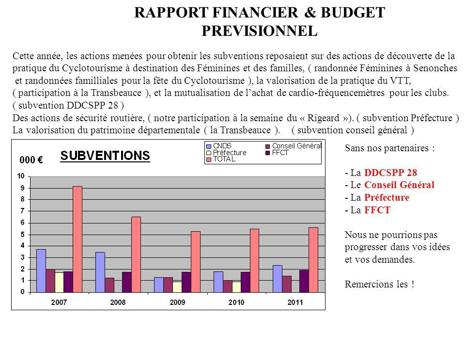 RAPPORT FINANCIER & BUDGET PREVISIONNEL Cette année, les actions menées pour obtenir les subventions reposaient sur des actions de découverte de la pr