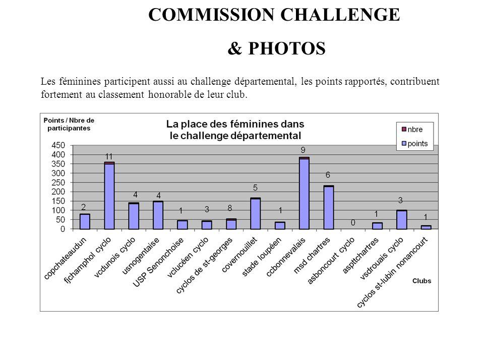 COMMISSION CHALLENGE & PHOTOS Les féminines participent aussi au challenge départemental, les points rapportés, contribuent fortement au classement honorable de leur club.