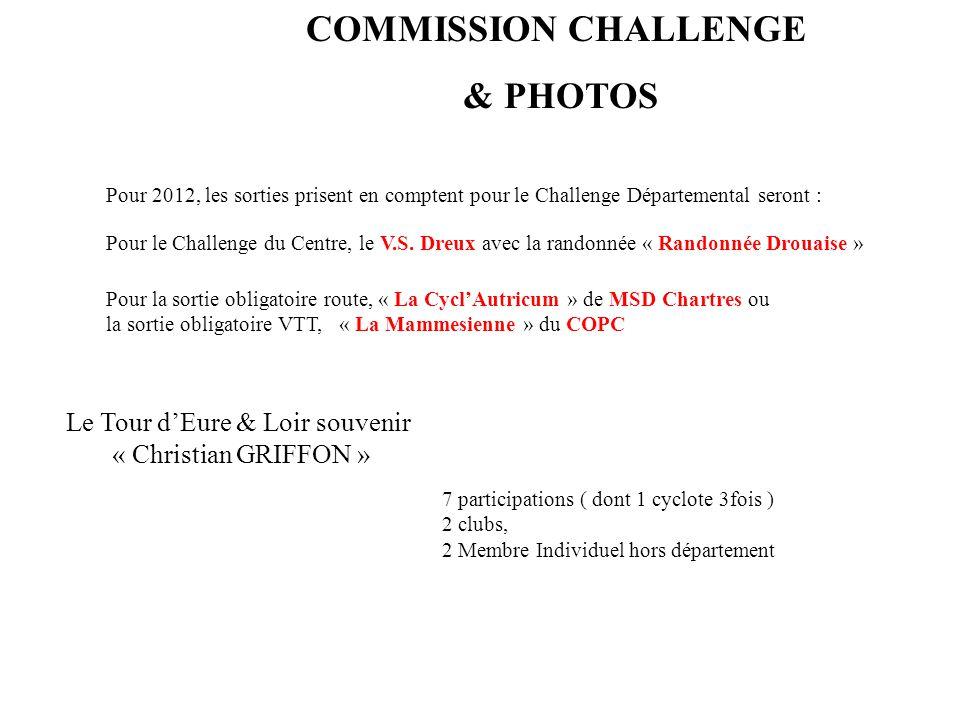 COMMISSION CHALLENGE & PHOTOS Pour 2012, les sorties prisent en comptent pour le Challenge Départemental seront : Pour le Challenge du Centre, le V.S.