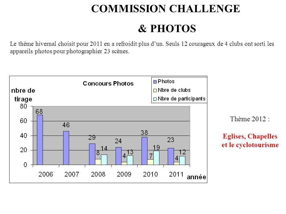 COMMISSION CHALLENGE & PHOTOS Le thème hivernal choisit pour 2011 en a refroidit plus d'un. Seuls 12 courageux de 4 clubs ont sorti les appareils phot