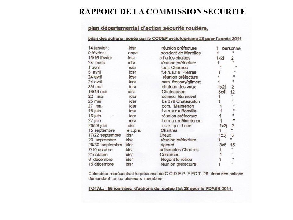 RAPPORT DE LA COMMISSION SECURITE