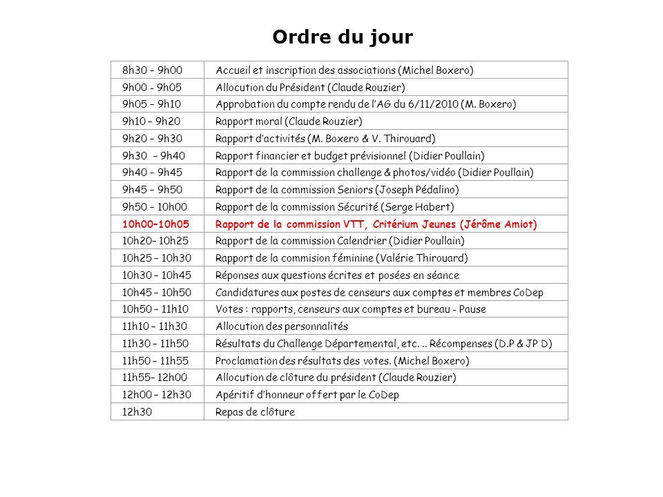 Ordre du jour Ordre du jour 8h30 – 9h00Accueil et inscription des associations (Michel Boxero) 9h00 - 9h05Allocution du Président (Claude Rouzier) 9h05 – 9h10Approbation du compte rendu de l'AG du 6/11/2010 (M.