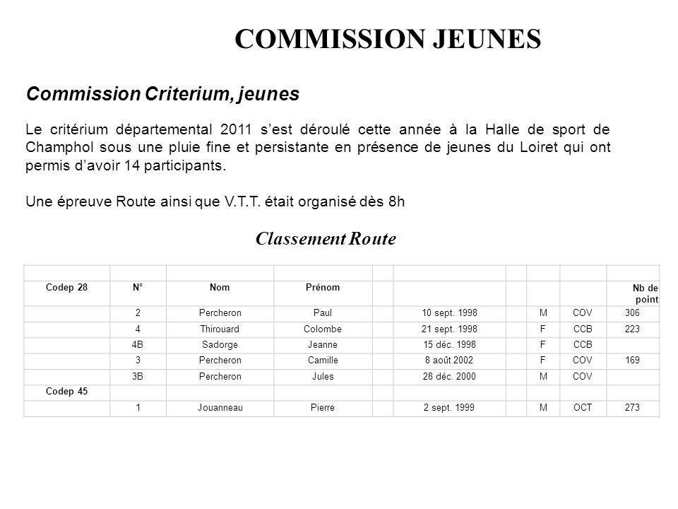 COMMISSION JEUNES Le critérium départemental 2011 s'est déroulé cette année à la Halle de sport de Champhol sous une pluie fine et persistante en présence de jeunes du Loiret qui ont permis d'avoir 14 participants.