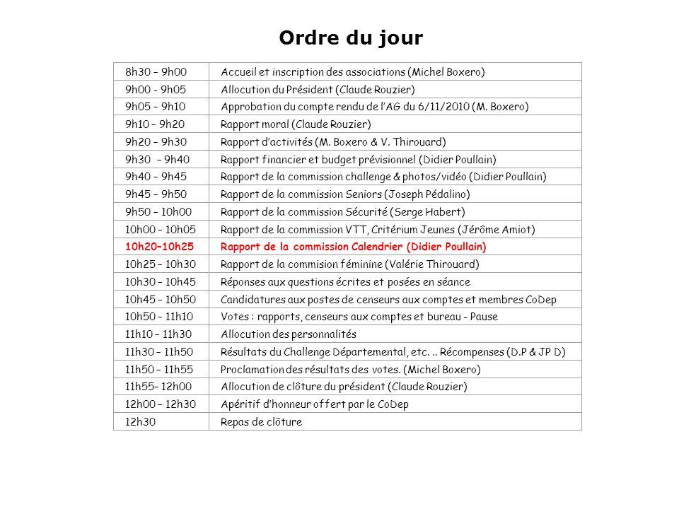 Ordre du jour Ordre du jour 8h30 – 9h00Accueil et inscription des associations (Michel Boxero) 9h00 - 9h05Allocution du Président (Claude Rouzier) 9h0