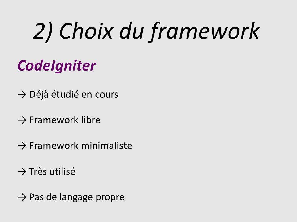 2) Choix du framework CodeIgniter → Déjà étudié en cours → Framework libre → Framework minimaliste → Très utilisé → Pas de langage propre
