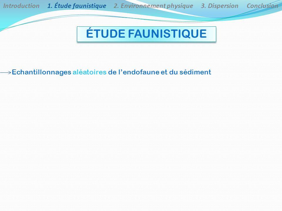 Echantillonnages aléatoires de l'endofaune et du sédiment Introduction 1.