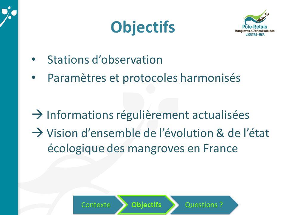 Objectifs Stations d'observation Paramètres et protocoles harmonisés  Informations régulièrement actualisées  Vision d'ensemble de l'évolution & de l'état écologique des mangroves en France Objectifs Contexte Questions