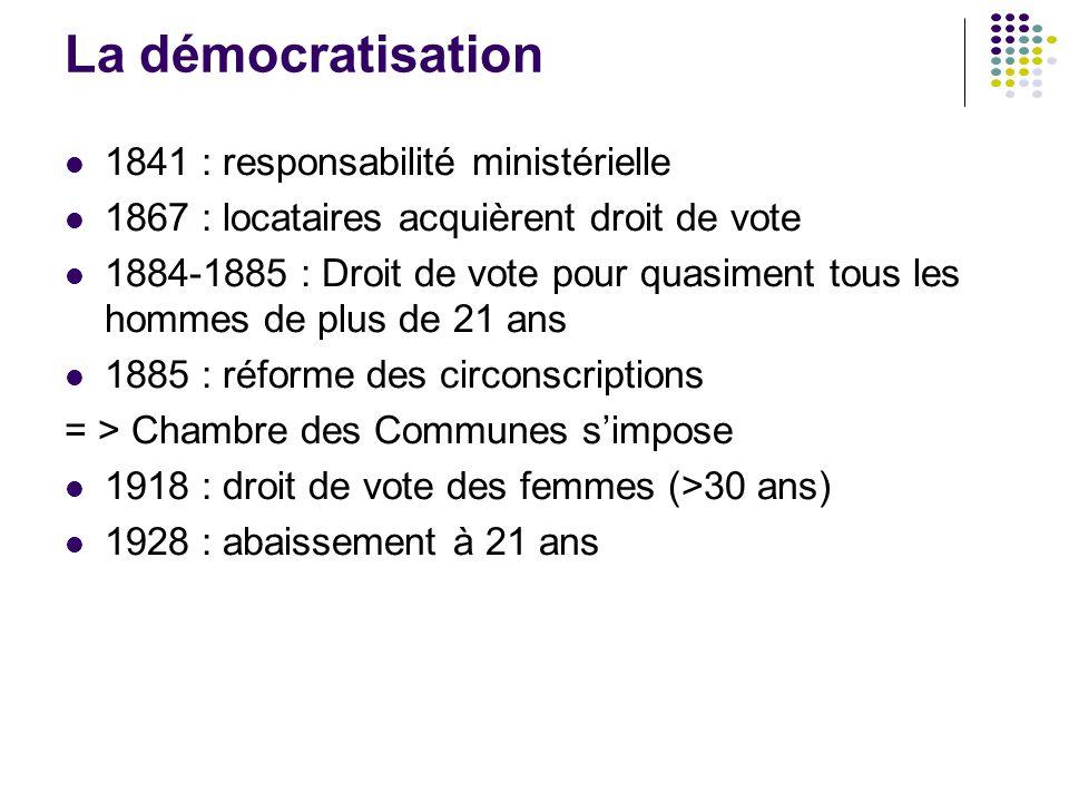 La démocratisation 1841 : responsabilité ministérielle 1867 : locataires acquièrent droit de vote 1884-1885 : Droit de vote pour quasiment tous les ho