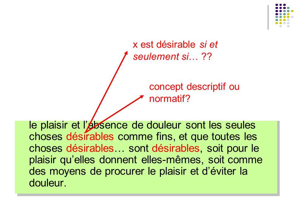 concept descriptif ou normatif? x est désirable si et seulement si… ??