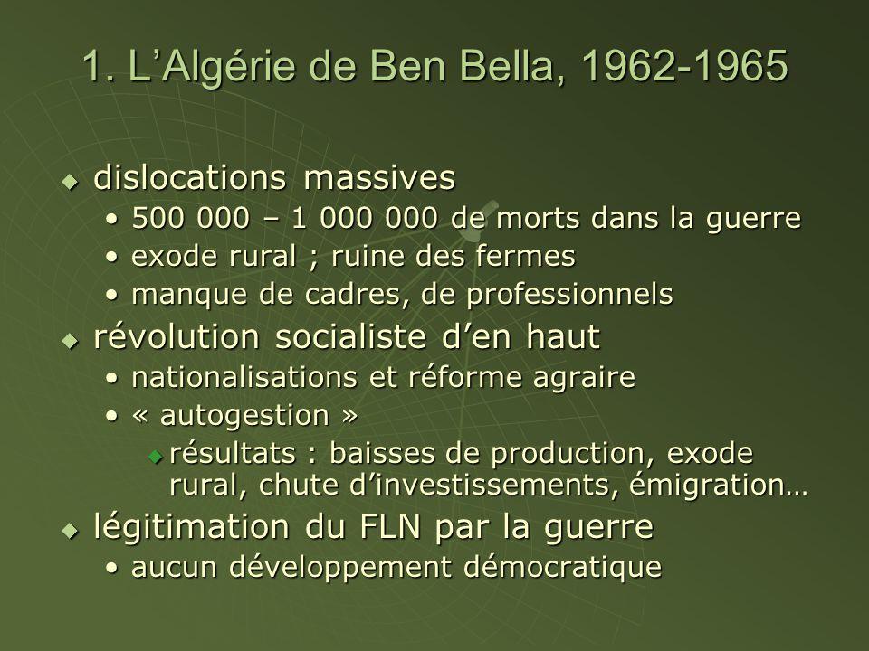 1. L'Algérie de Ben Bella, 1962-1965  dislocations massives 500 000 – 1 000 000 de morts dans la guerre500 000 – 1 000 000 de morts dans la guerre ex