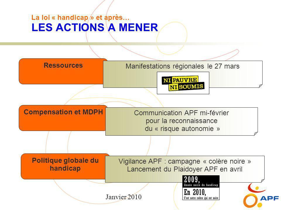 Janvier 2010 La loi « handicap » et après… LES ACTIONS A MENER Ressources Compensation et MDPH Manifestations régionales le 27 mars Communication APF