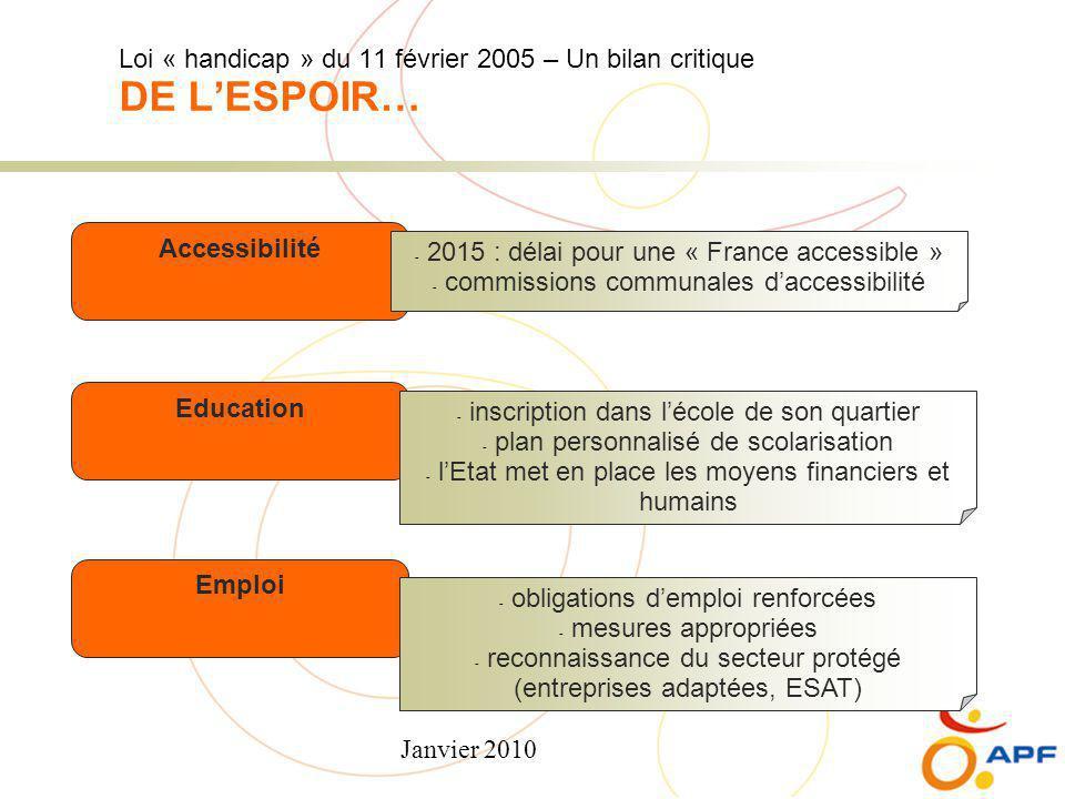 Janvier 2010 Loi « handicap » du 11 février 2005 – Un bilan critique DE L'ESPOIR… Accessibilité Education Emploi - 2015 : délai pour une « France acce