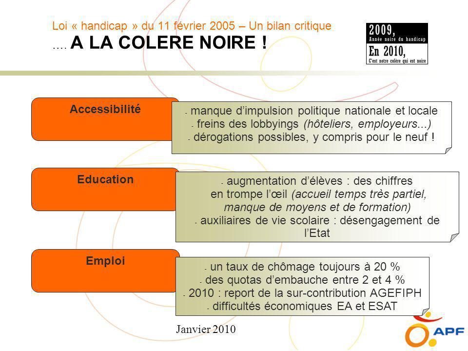 Janvier 2010 Loi « handicap » du 11 février 2005 – Un bilan critique …. A LA COLERE NOIRE ! Accessibilité Education Emploi - manque d'impulsion politi