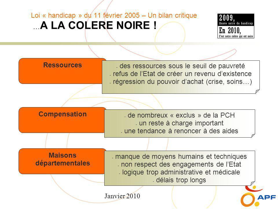 Janvier 2010 Loi « handicap » du 11 février 2005 – Un bilan critique … A LA COLERE NOIRE ! Ressources Compensation Maisons départementales - des resso