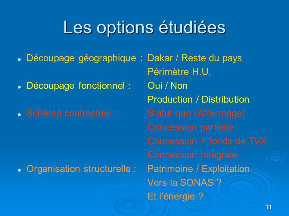 11 Les options étudiées Découpage géographique :Dakar / Reste du pays Périmètre H.U. Découpage fonctionnel :Oui / Non Production / Distribution Schéma
