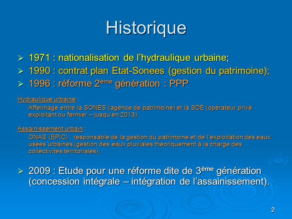 2 Historique  1971 : nationalisation de l'hydraulique urbaine;  1990 : contrat plan Etat-Sonees (gestion du patrimoine);  1996 : réforme 2 ème géné