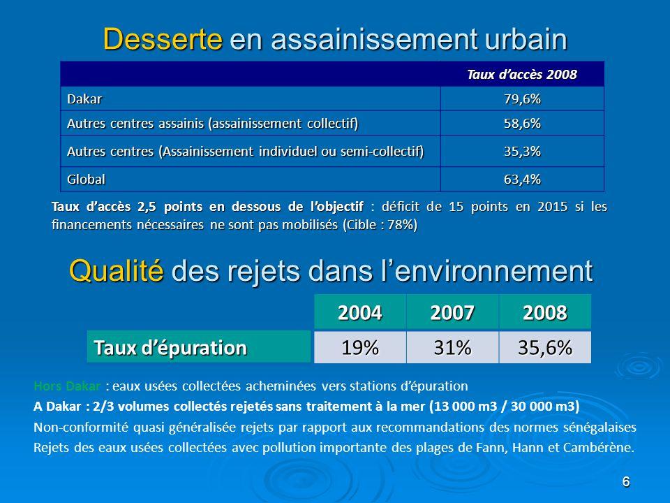 6 Desserte en assainissement urbain Taux d'accès 2008 Dakar79,6% Autres centres assainis (assainissement collectif) 58,6% Autres centres (Assainisseme