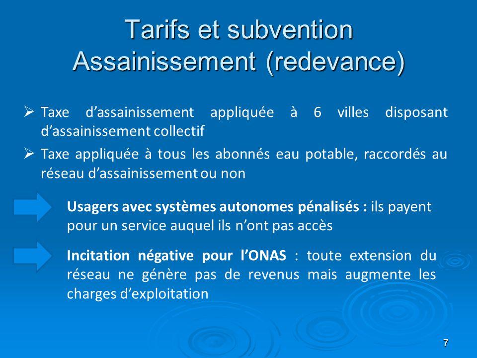 7 Tarifs et subvention Assainissement (redevance) Usagers avec systèmes autonomes pénalisés : ils payent pour un service auquel ils n'ont pas accès In