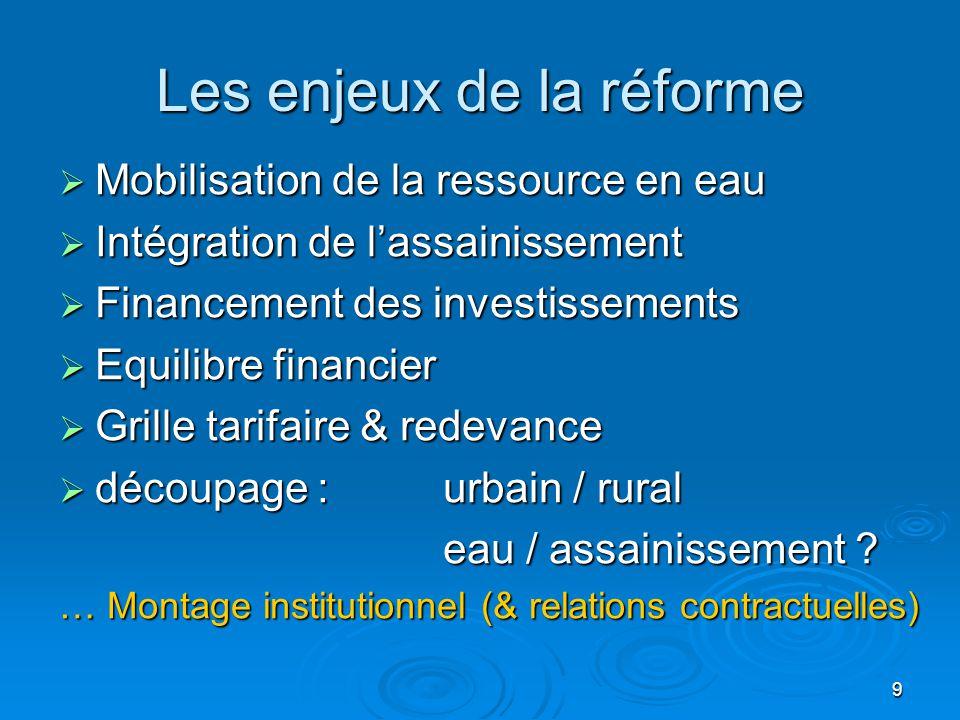 9 Les enjeux de la réforme  Mobilisation de la ressource en eau  Intégration de l'assainissement  Financement des investissements  Equilibre finan