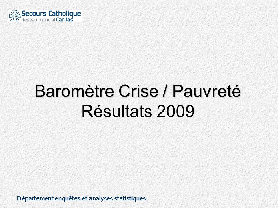 Département enquêtes et analyses statistiques Baromètre Crise / Pauvreté Baromètre Crise / Pauvreté Résultats 2009