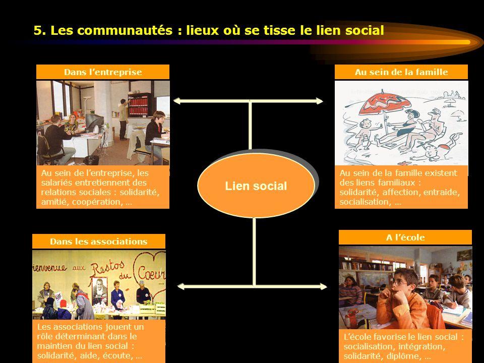 5. Les communautés : lieux où se tisse le lien social Lien social Dans l'entreprise A l'école Au sein de la famille Dans les associations Au sein de l