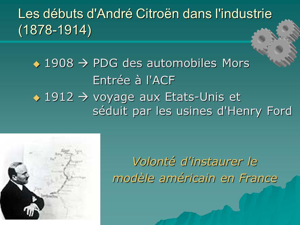 Citroën & Co ICAM 8/11/04 Les débuts d André Citroën dans l industrie (1878-1914)  1908  PDG des automobiles Mors Entrée à l ACF  1912  voyage aux Etats-Unis et séduit par les usines d Henry Ford Volonté d instaurer le modèle américain en France