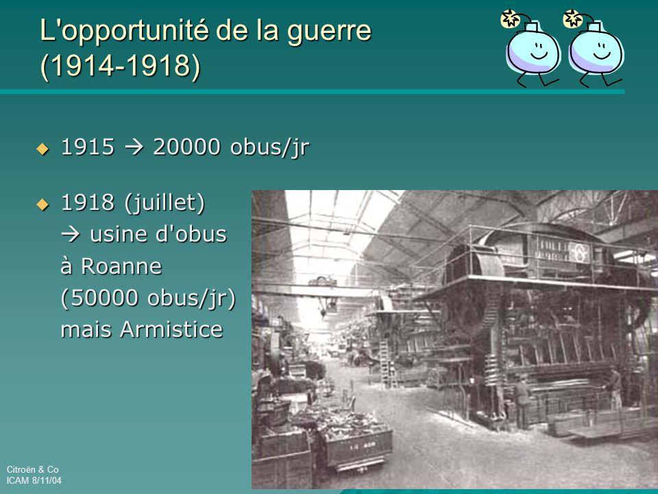 Citroën & Co ICAM 8/11/04 L opportunité de la guerre (1914-1918)  1915  20000 obus/jr  1918 (juillet)  usine d obus à Roanne (50000 obus/jr) mais Armistice