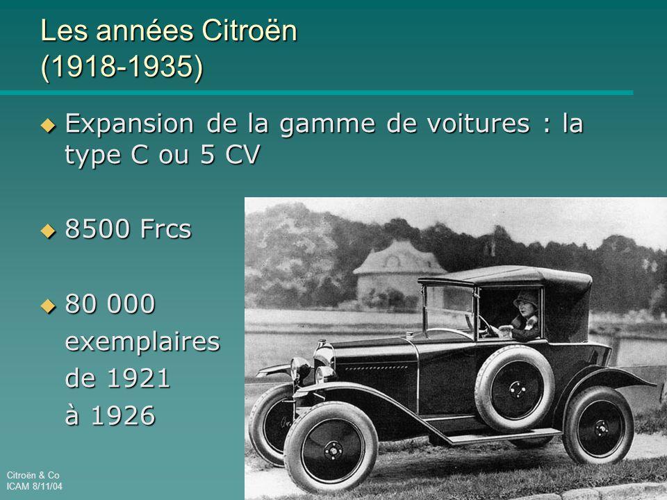 Citroën & Co ICAM 8/11/04 Les années Citroën (1918-1935)  1925  60 000 véhicules construits  1929  100 000 véhicules construits  1934  la traction  21 décembre 1934  liquidation judiciaire