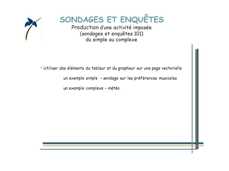 SONDAGES ET ENQUÊTES Production d'une activité imposée (sondages et enquêtes 101) du simple au complexe Utiliser des éléments du tableur et du grapheu