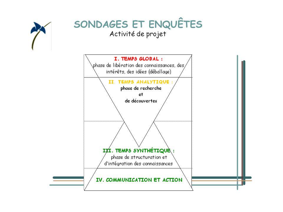 SONDAGES ET ENQUÊTES Activité de projet