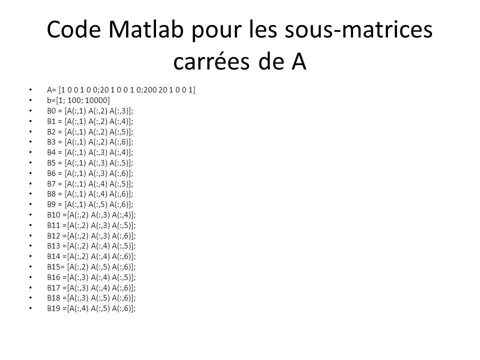 Code Matlab pour les sous-matrices carrées de A A= [1 0 0 1 0 0;20 1 0 0 1 0;200 20 1 0 0 1] b=[1; 100; 10000] B0 = [A(:,1) A(:,2) A(:,3)]; B1 = [A(:,1) A(:,2) A(:,4)]; B2 = [A(:,1) A(:,2) A(:,5)]; B3 = [A(:,1) A(:,2) A(:,6)]; B4 = [A(:,1) A(:,3) A(:,4)]; B5 = [A(:,1) A(:,3) A(:,5)]; B6 = [A(:,1) A(:,3) A(:,6)]; B7 = [A(:,1) A(:,4) A(:,5)]; B8 = [A(:,1) A(:,4) A(:,6)]; B9 = [A(:,1) A(:,5) A(:,6)]; B10 =[A(:,2) A(:,3) A(:,4)]; B11 =[A(:,2) A(:,3) A(:,5)]; B12 =[A(:,2) A(:,3) A(:,6)]; B13 =[A(:,2) A(:,4) A(:,5)]; B14 =[A(:,2) A(:,4) A(:,6)]; B15= [A(:,2) A(:,5) A(:,6)]; B16 =[A(:,3) A(:,4) A(:,5)]; B17 =[A(:,3) A(:,4) A(:,6)]; B18 =[A(:,3) A(:,5) A(:,6)]; B19 =[A(:,4) A(:,5) A(:,6)];