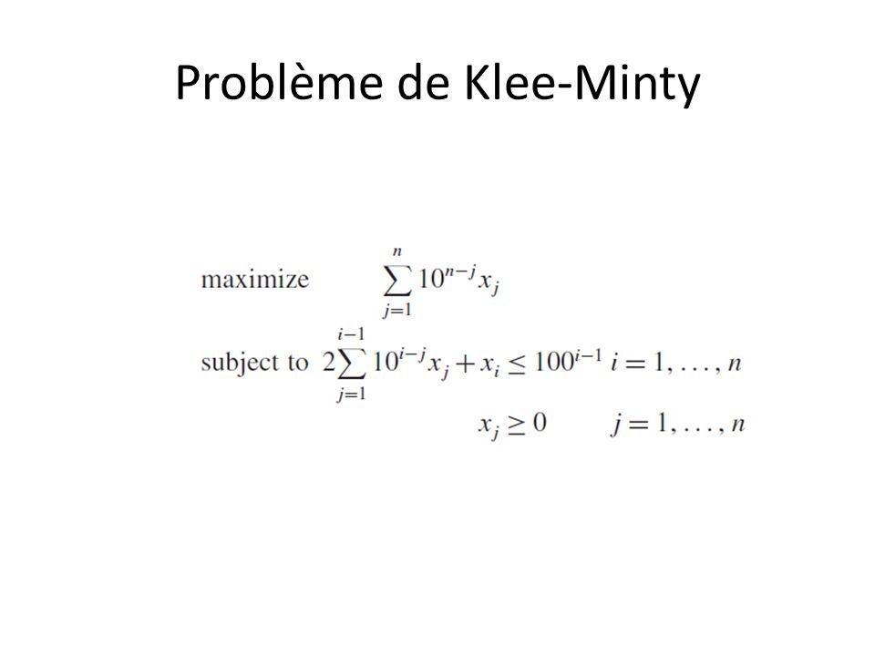 Exemple pour n = 3 Klee-Minty : l'algorithme du simplexe suivant les règles habituelles nécessitera 2^3 – 1 opérations de pivots avant de trouver une solution optimale.
